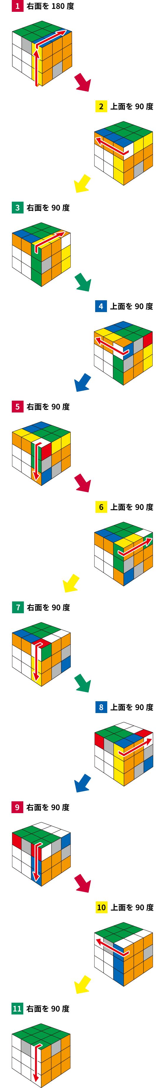 解き方 ルービック キューブ
